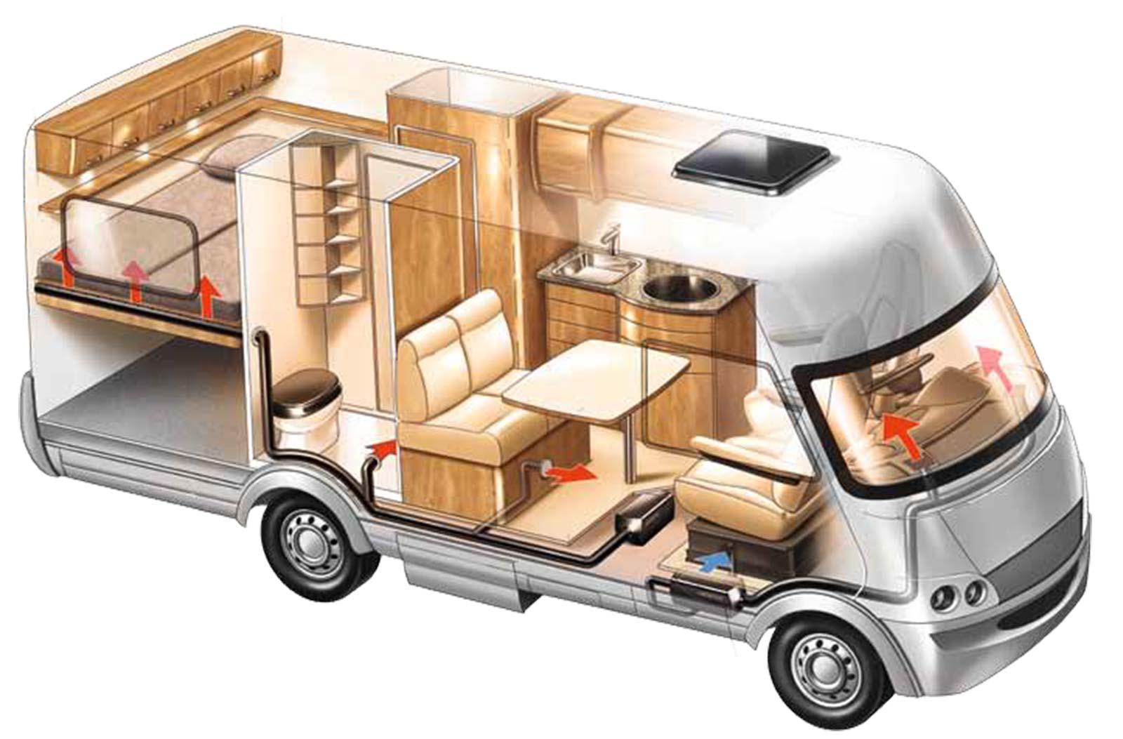 installation chauffage air van